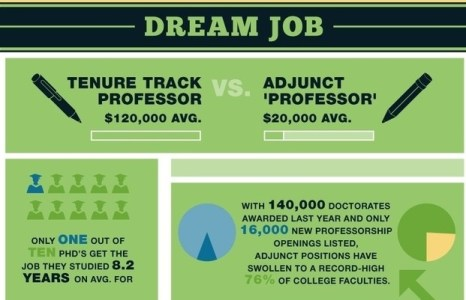 dream-job-graphic